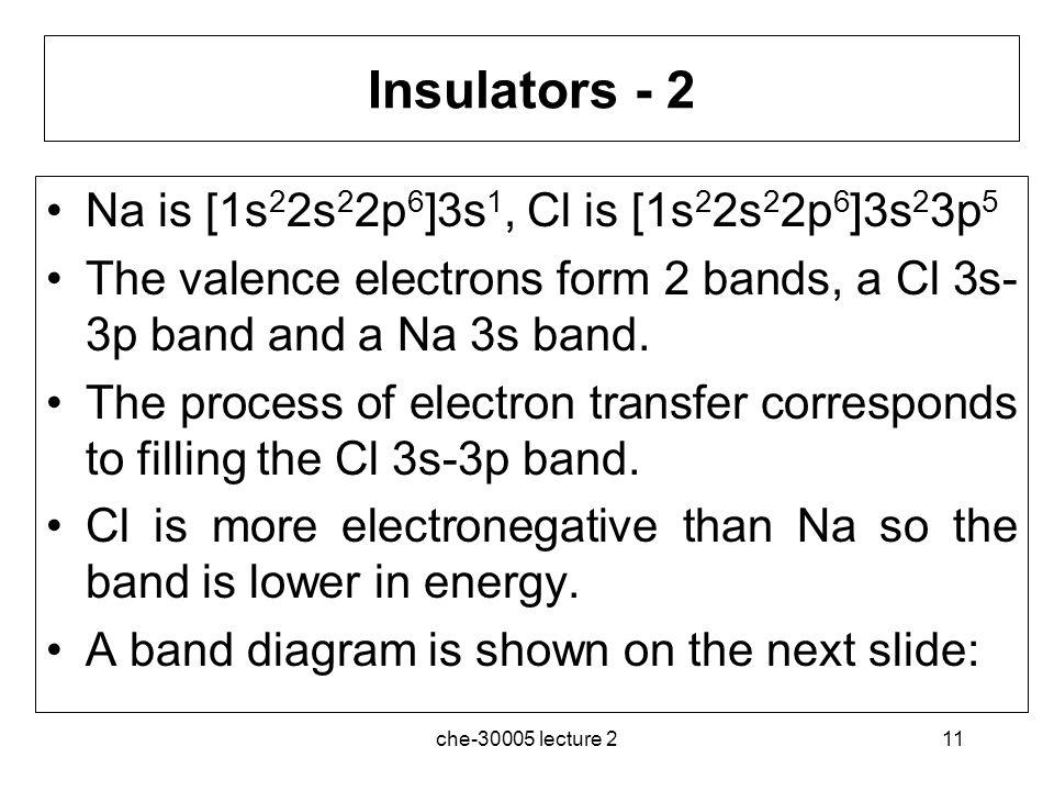Insulators - 2 Na is [1s22s22p6]3s1, Cl is [1s22s22p6]3s23p5